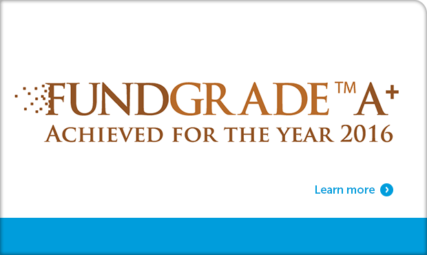 Empire Life Investments honoured with five FundGrade™ A+ Awards for its funds