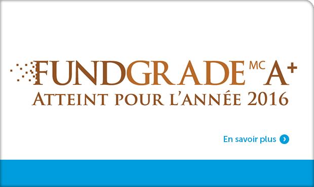 L'excellence de cinq fonds de Placements Empire Vie reconnue par des trophées FundGrade A+